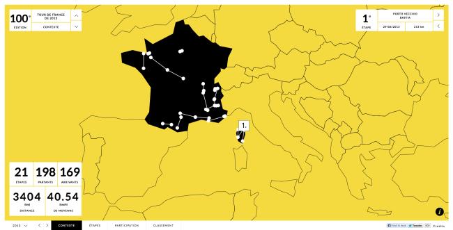 Le Tour de France - 100 ans de Tour_20130909-120059