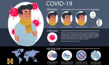 Grupo HAM toma medidas para proteger la salud de sus trabajadores. Covid-19