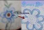 Battaniye İğnesi Tekniği / Basit Nakış İğneleri