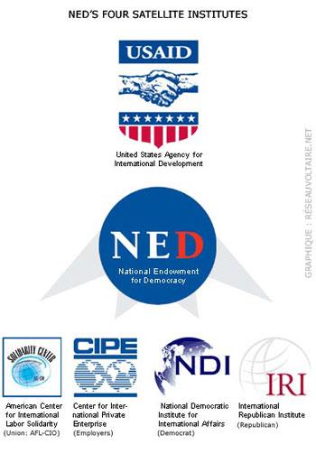 «بنیاد ملی دموکراسی»، روپوش فاشیزم امریکا