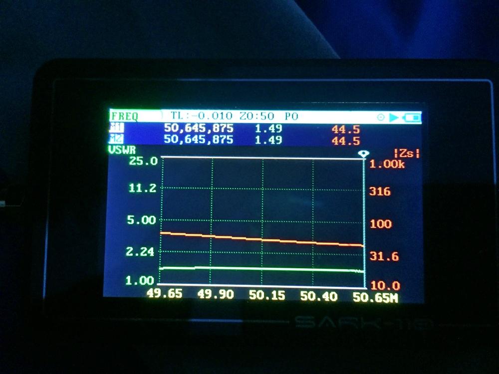 Flat SWR across 6m band still