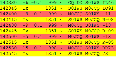 Working S01WS using FT8