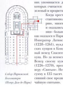 План расположения святынь в соборе Парижской Богоматери