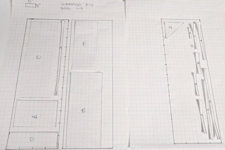 Planning how to cut laminate sheets for DIY countertops