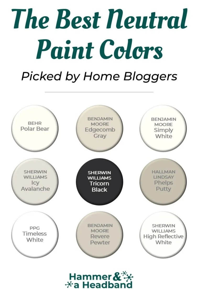 Neutral paint colors picked by home decor bloggers