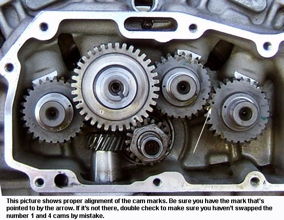 Harley Davidson Starter Parts Diagram
