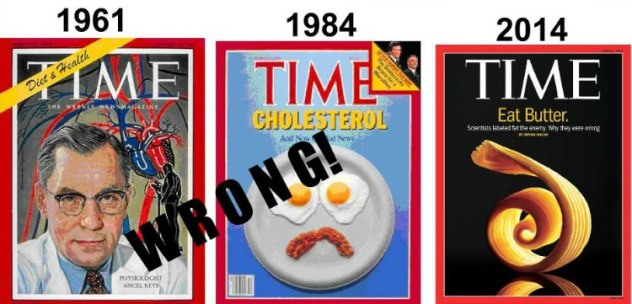 Time Fat Covers