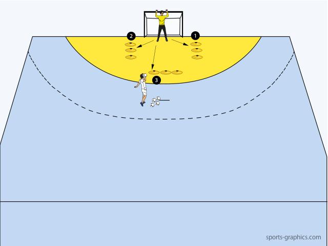www handballtraining de