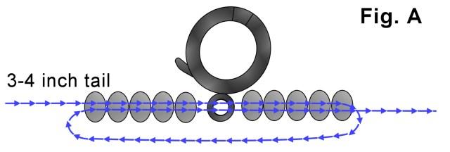 Instructions Figure A