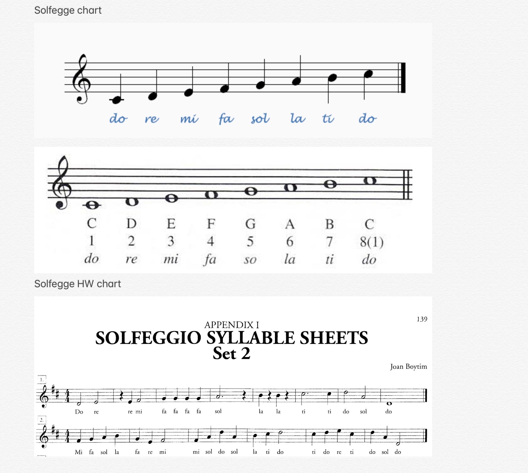 Beginning Solfegge Charts