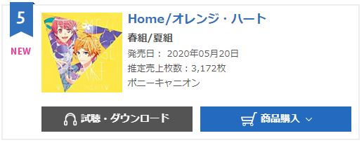 A3 home, orange heart oricon weekly