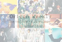 oricon weekly 3rd week may 2020
