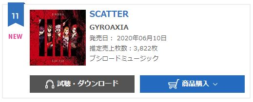 GYROAXIA SCATTER oricon weekly