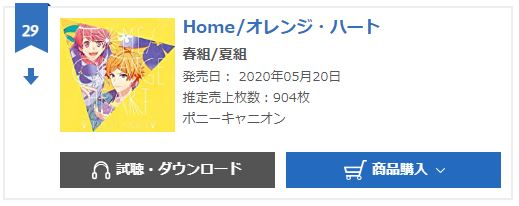 A3! Home, ORANGE HEART oricon weekly