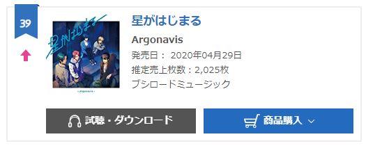 Argonavis Hoshi ga Hajimaru oricon monthly