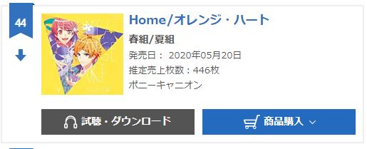 A3 home, orange oricon weekly