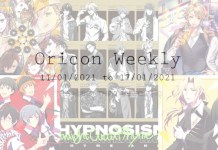 oricon weekly 2nd week jan 2021