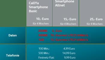Vodafone CallYa Tarife im Überblick