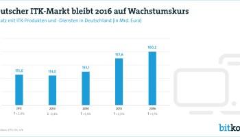 Deutscher ITK-Markt bleibt 2016 auf Wachstumskurs