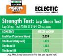 ASTM D 3164-03 Lap Shear Test