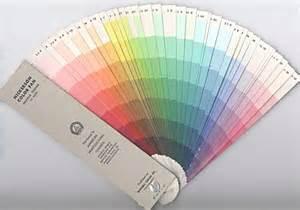 Duron Paint Color Selection Fan