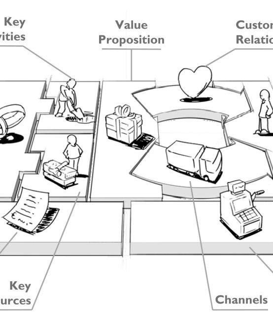 Business Model Innovation Workshop