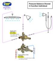 Ammara Valve 1, Pressure Balance Shower, 3 Function Individual
