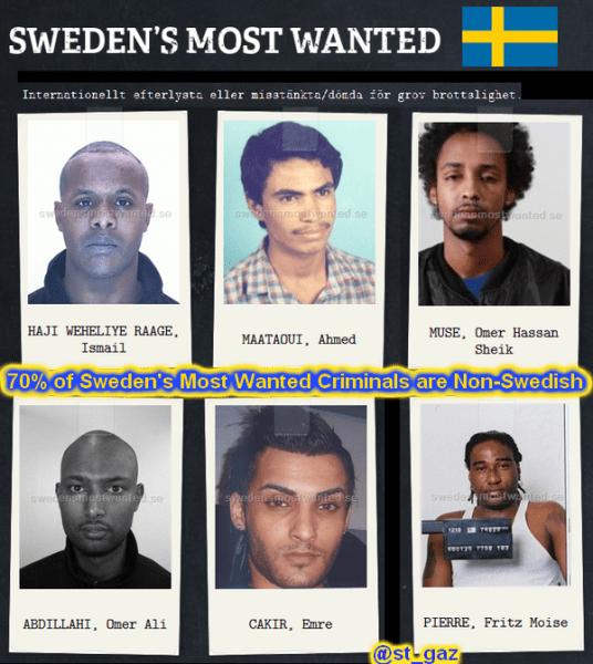 swedens most wanted list sweden rape