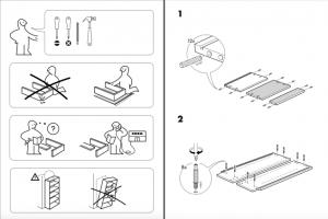 IKEA technical