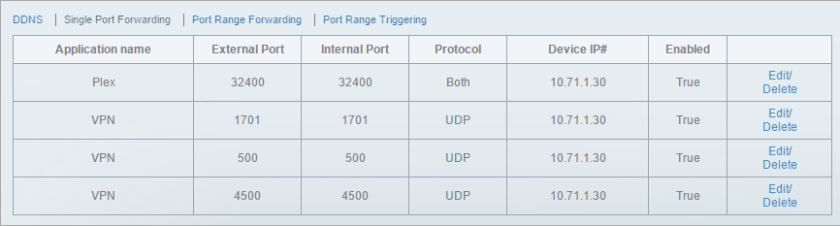 Port Forwarding in a Router