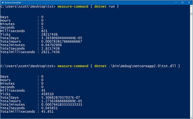 .NET Core is fast