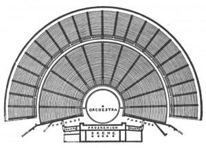 Grieks theater