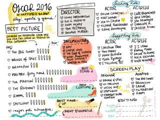 Oscar Ballot 2016, by happimess!