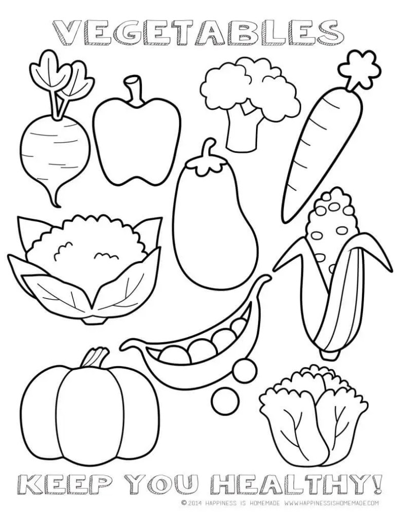 printable healthy eating chart & coloring pages - happiness is