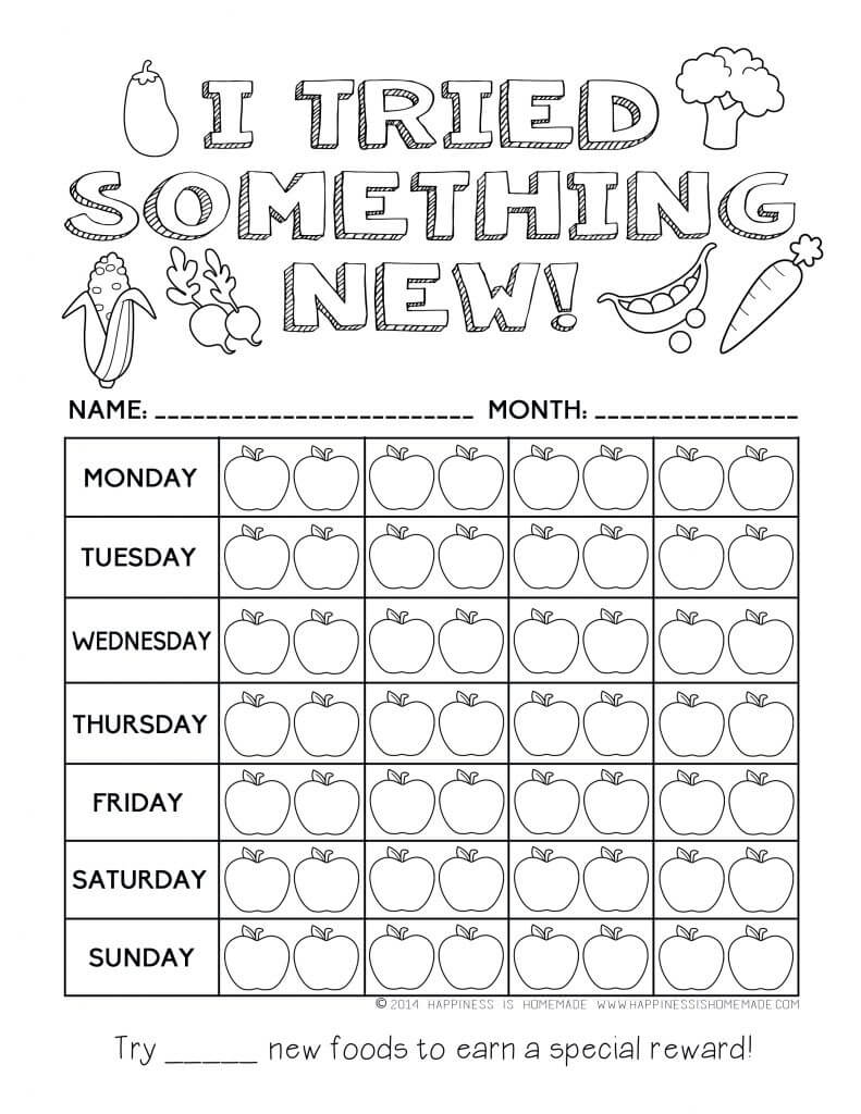 Printable Healthy Eating Chart Coloring Pages Happiness Is