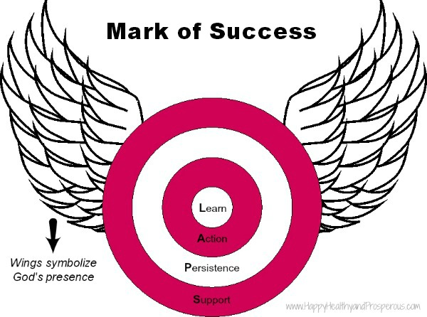 Mark of Success--Formula for Success--LAPS