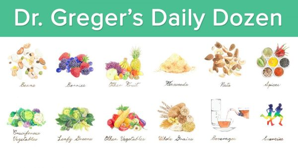 Daily Dozen is a list checklist compiled by Dr. Greger of 12 things we should be eating on a daily basis to truly live a healthy lifestyle.