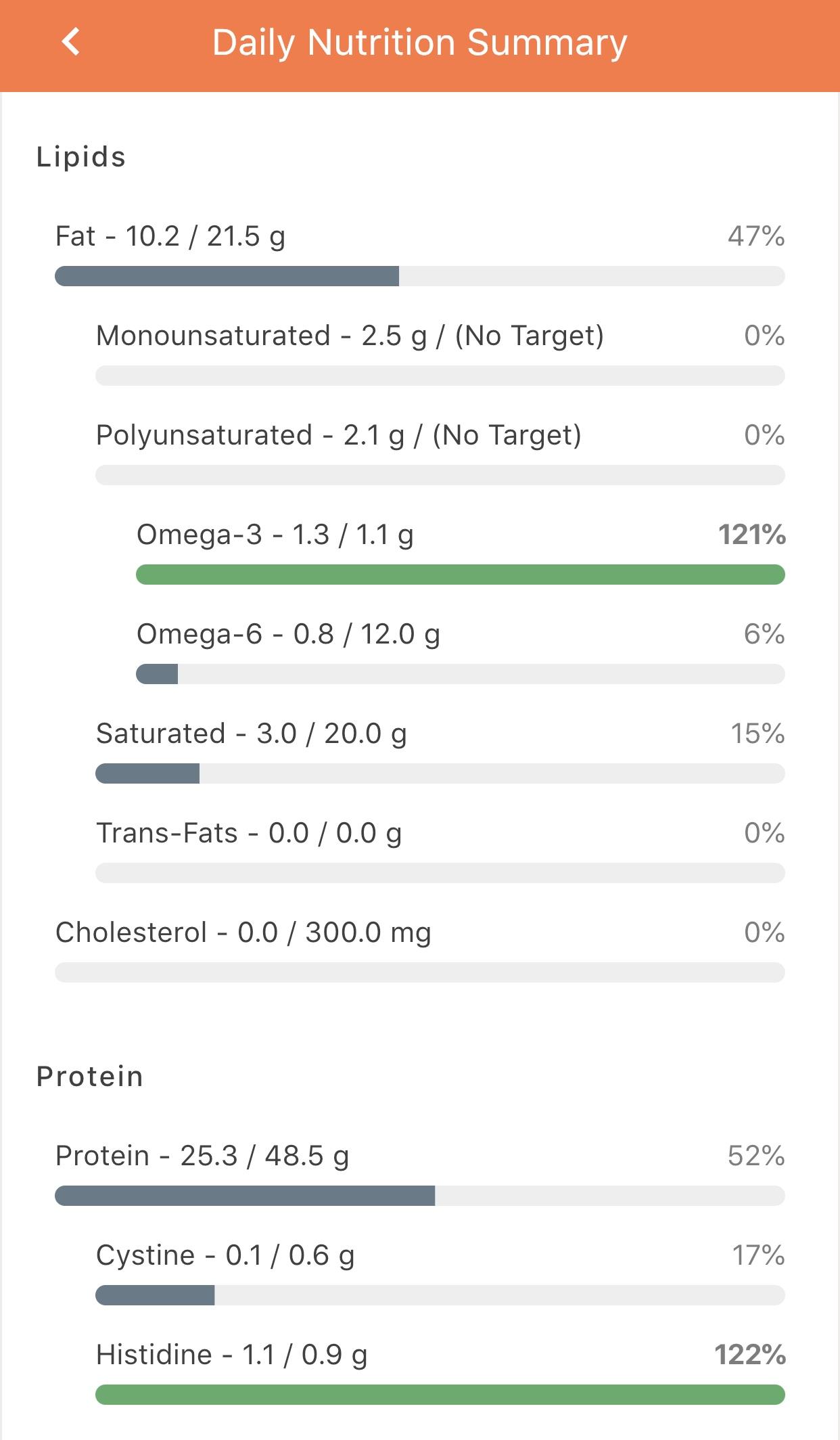 Surprising vegan sources of DHA