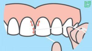 使用牙線步驟三