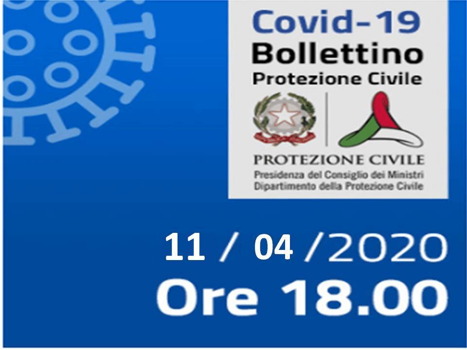 Bollettino Covid-19: i casi in Italia alle ore 18 del 11 aprile