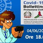 Bollettino Covid-19 i casi in Italia alle ore 18 del 4 giugno