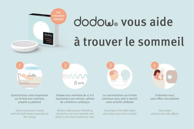 Dodow vous aide à trouver le sommeil