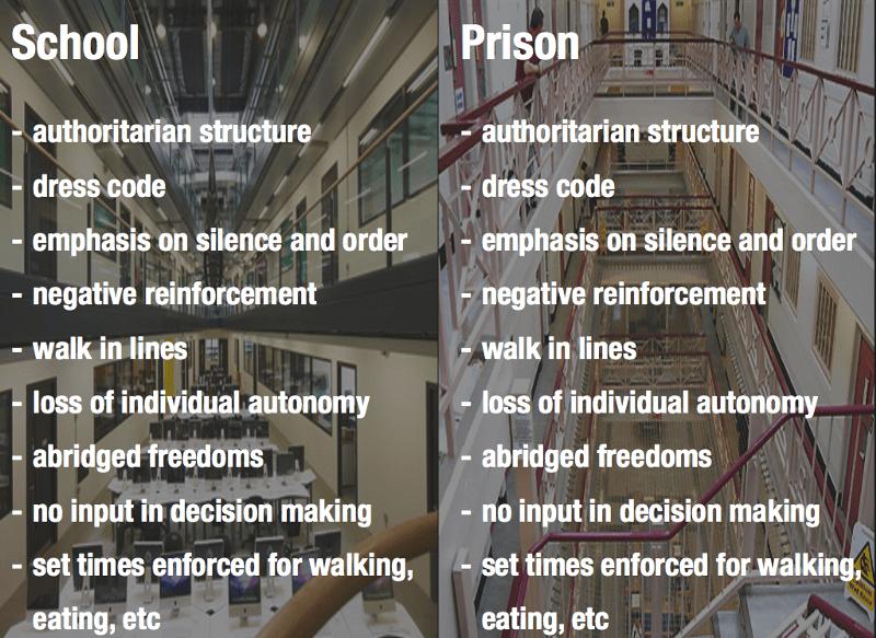 similarities between private and public universities