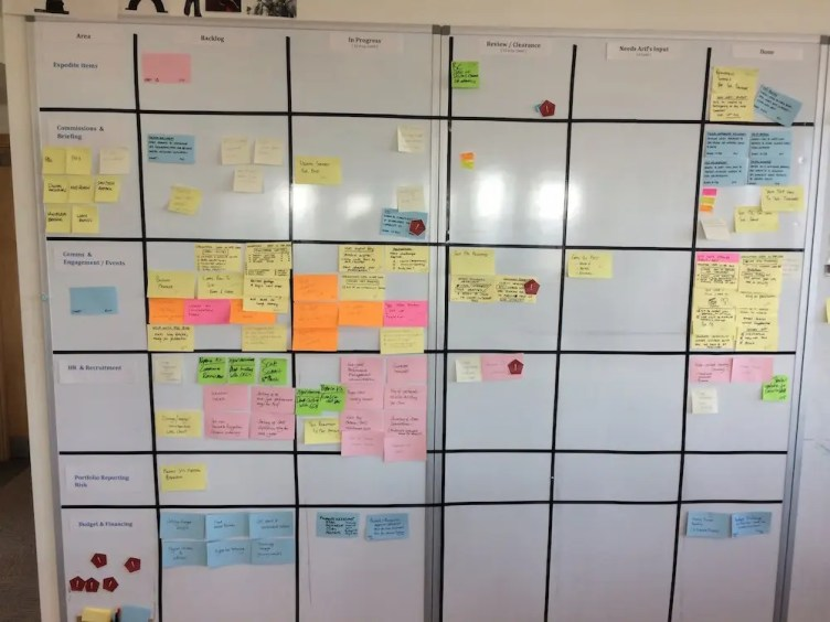 Our working Kanban board