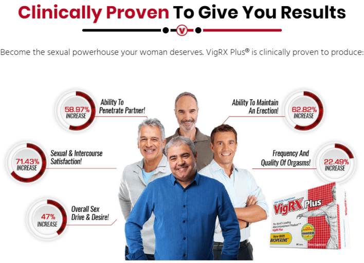 Vigrx plus results
