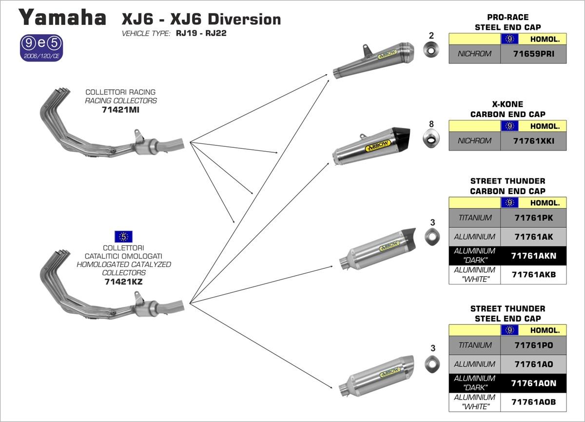 Arrow Exhaust Yamaha Arrow Xj6 Diversion