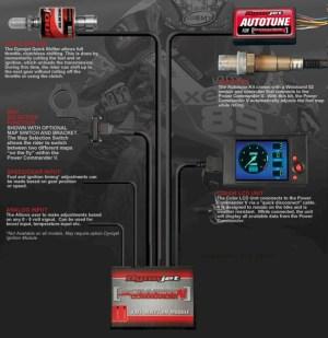 Honda Power mander V quickshifter PCIIIusb Fuel