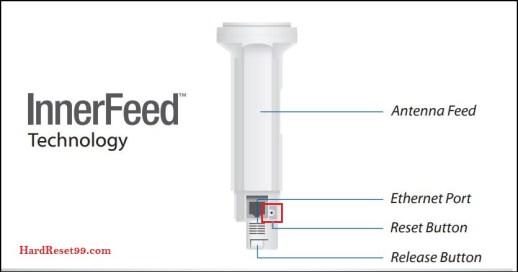 Power Beam antenna feed reset button