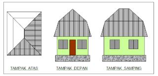 Model Atap Rumah Mansard dan Harga