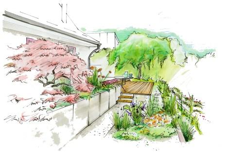 farbenfrohe Visualisierung von Terrassengarten und Bepflanzungskonzept